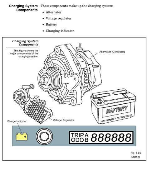 charging system wiring diagram definition k