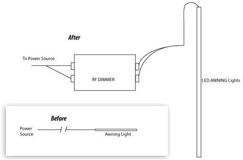 rv electric awning wiring diagram efcaviation