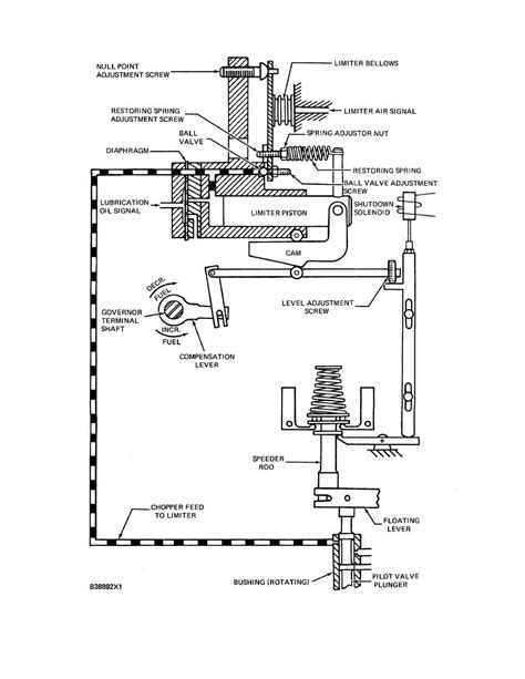 Schematic Of Air Fuel Ratio Control System