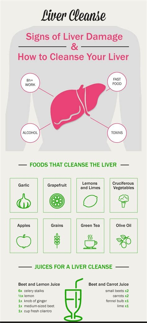 Signs Of Successful Liver Detox by 3091 Best Detox Your Images On Diets