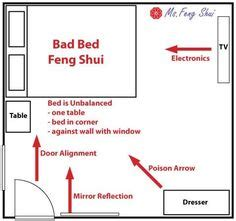 mirror placement feng shui feng shui tips how to position your bed for good feng shui ms feng