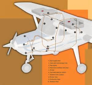 Brake System Cessna 172 Open Source Airplane Could Cost Just 15 000
