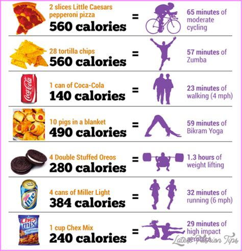 weight loss 80 diet 20 exercise 10 exercise vs diet for weight loss latestfashiontips