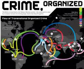 opinions on organized crime