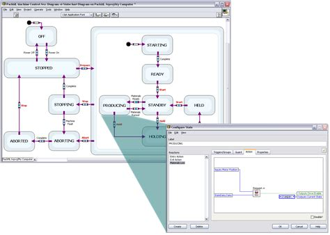 state diagram editor state diagram editor labview gallery how to guide and