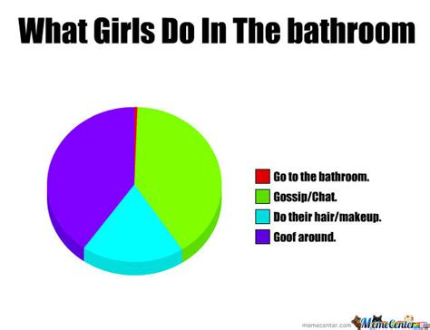 What Do Do In The Shower what do in the bathroom by grumpycatlovesme meme