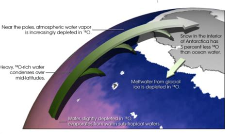 Which Evaporates Carpet Faster Warm Air Or Cool Air - from the shadow of the tetons understanding climate