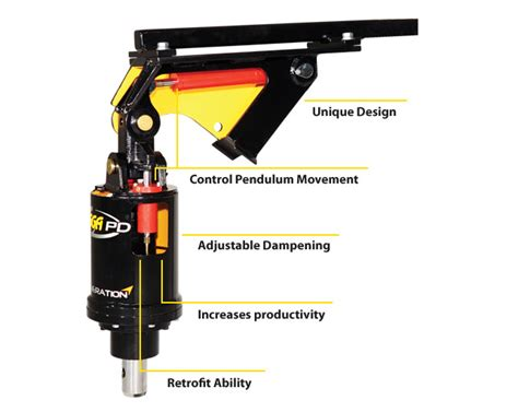 swing controls swing control system for auger drives pendulum dening