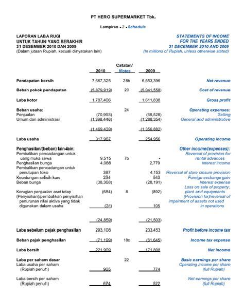 menyusun neraca dan laba rugi f e a s blog laporan keuangan neraca dan laba rugi pt