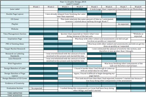 Download Gantt Chart Project Management Gantt Chart Excel Template Graphic Design Project Management Template