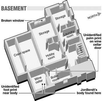 layout of ramsey house possible new suspects in jonbenet ramsey case