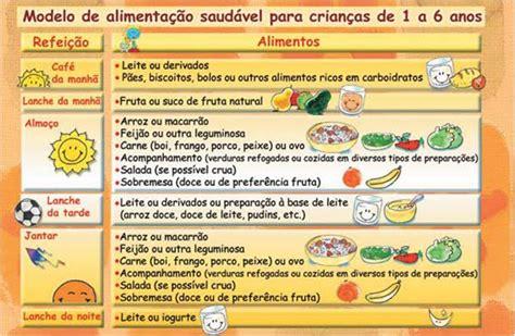 modelo de ao de alimentos no ncpc escola frei henrique br 246 ker alimenta 231 227 o saud 225 vel