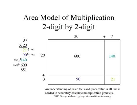 Area Model Multiplication Worksheets by Area Model Multiplication 4th Grade Worksheets