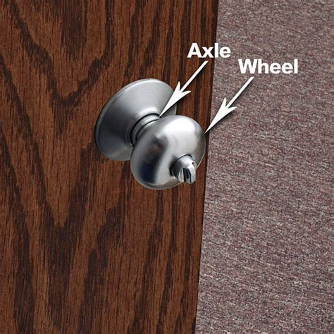 Simple Machine Door Knob by Wheel And Axle