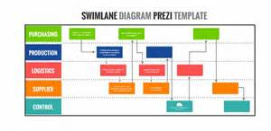 Powerpoint Swimlane Template by Swimlane Diagram Presentation Template Sharetemplates
