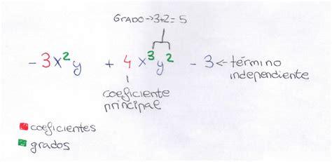 Que Es Un Grado Mba by Los Polinomios 1 Polinomio Grado Coeficientes