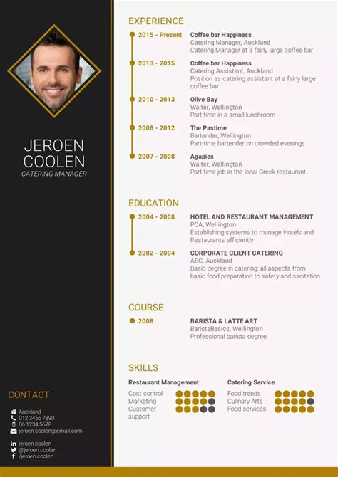 Resume Template Quora by Resume Templates Quora