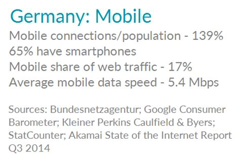 germany mobile phone mobile usage in germany web usage data