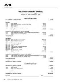 the treasurer s report aab blog