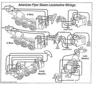 wiring lionel whistle tender diagram wiring lionel accessories elsavadorla