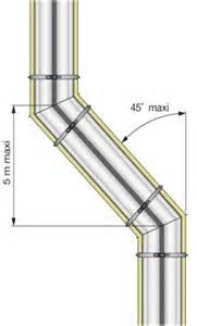 poelesabois position normes des conduits de fum 233 e