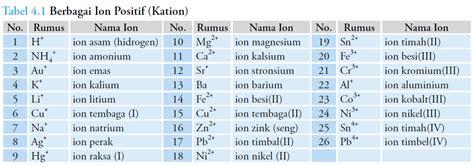 bentuk kapasitor non polar nama nama kapasitor non polar 28 images kereta api prambanan ekspres bahasa indonesia