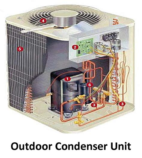 should i run my furnace fan continuously ac condenser air handler airone air conditioning