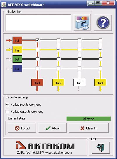 Connectée 2025 by Aktakom Aee 2085 Crosspoint Switch T M Atlantic