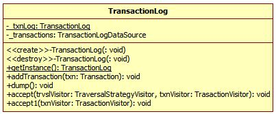 visitor pattern code project specialized visitor design for segregating traversal