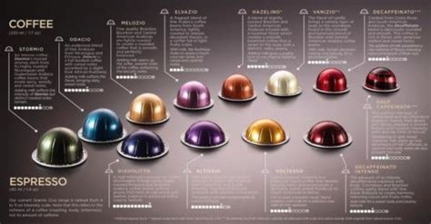 Buy Nespresso Gift Card - 100new original genuine nespresso vertuoline capsules coffee espresso ebay