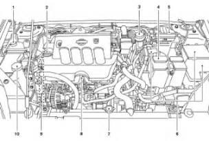 nissan sentra engine diagram wedocable