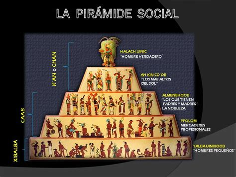 imagenes sociedad maya image gallery sociedad maya