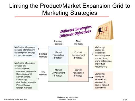 grid layout marketing marketing ch2