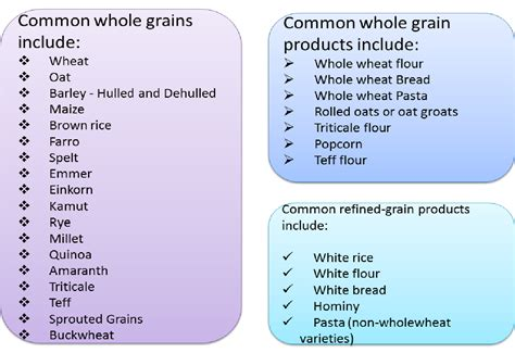 7 whole grains list whole grains quotes like success