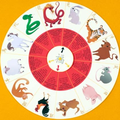 new year animal horoscopes new year uniqueinfinities