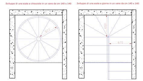 scale interne misure dimensioni e ingombri delle scale