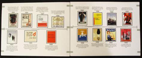 web design history graphic design history timeline sweetbananas