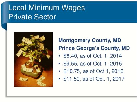 section 8 montgomery county md 2015 03 26 minimum wage overtime expansion and dc wage