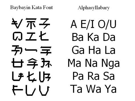 baybayin tattoo generator image gallery old filipino alphabet