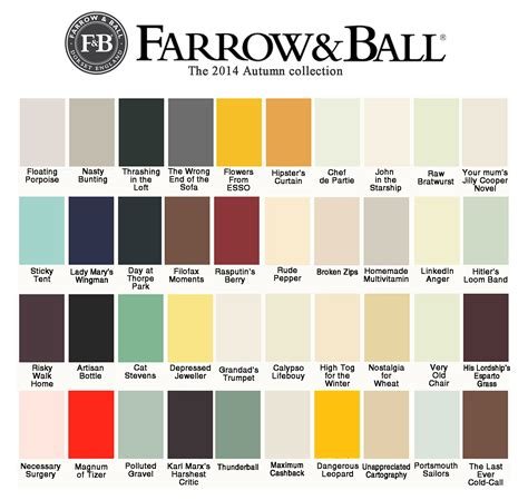 farrow colour chart the poke