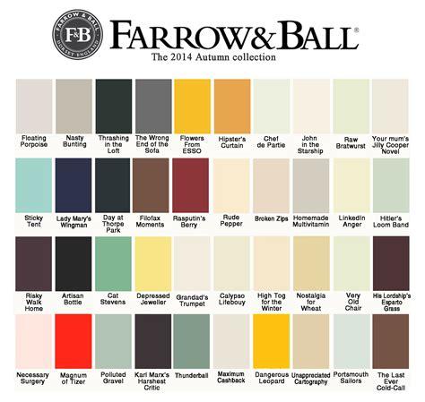 farrow colour chart the poke