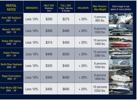 seattle boat rental rates daily rentals waypoint marine group