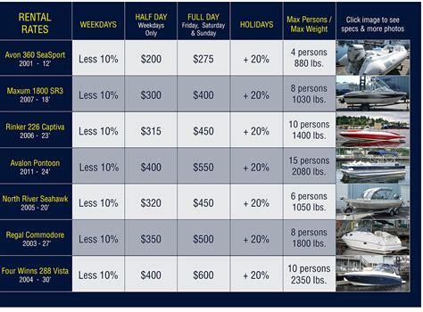sigsbee marina boat rental prices daily rentals waypoint marine group