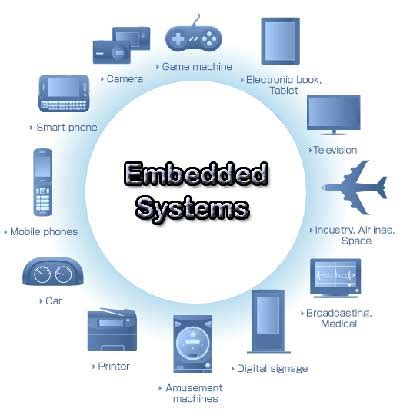 application of embedded systems polytechnic hub