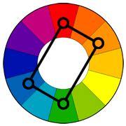 tetradic color scheme color theory desktop publishing