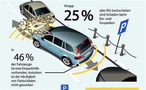 Motorrad Versicherung Parkschaden by Studie Einparkhilfen Verursachen H 246 Heren Schaden