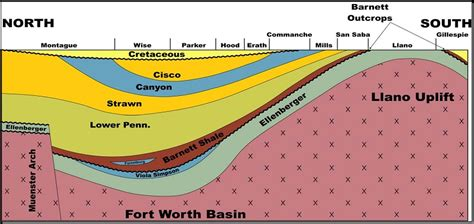 texas south section teamfrack licensed for non commercial use only geology