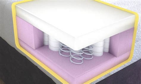 Sprung Vs Foam Mattress by Coolmax Deluxe 1000 Pocket Sprung Memory Foam Mattress