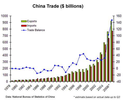 Trade And Investment In China engaging china the political economy and geopolitical