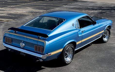 ford mach 1 2020 2020 ford mach 1 interior exterior release date review